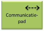 Communicatiepad.png